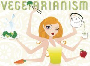 Yoga & Vegetarianism